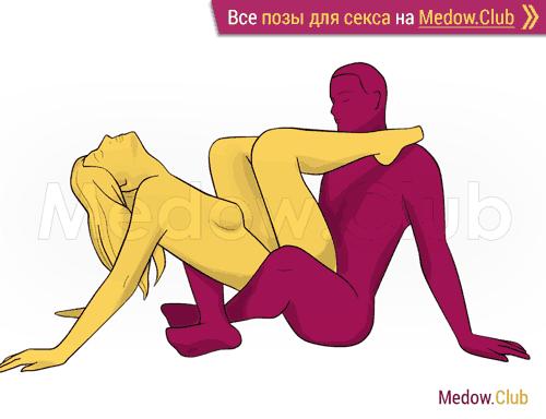 Поза для секса #399 - Сладкий грех (сидя). Камасутра Фото, Картинки