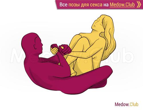 Поза для секса #320 - Тантрический союз (сидя). Камасутра Фото, Картинки