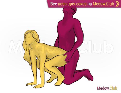 Поза для секса #306 - Низкий старт (догги, мужчина сзади, на коленях). Камасутра Фото, Картинки