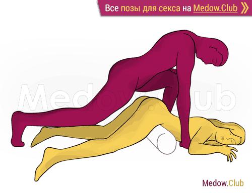 Поза для секса #264 - Спящая красавица (мужчина сверху, девушка лежа на животе, мужчина сзади). Камасутра Фото, Картинки